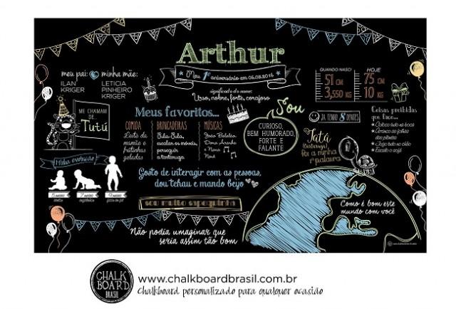 Foto: Chalkboard Brasil