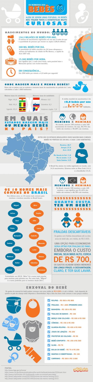 infografico-bebe-em-alta