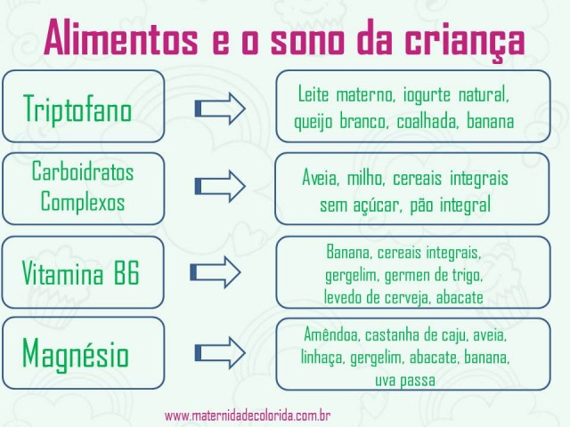 Imagem: www.maternidadecolorida.com.br