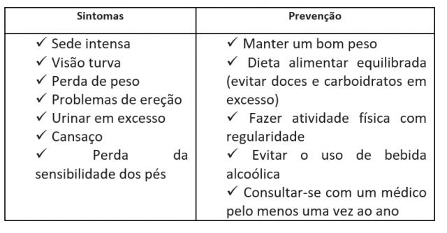 sinotmas-e-prevencao-diabetes