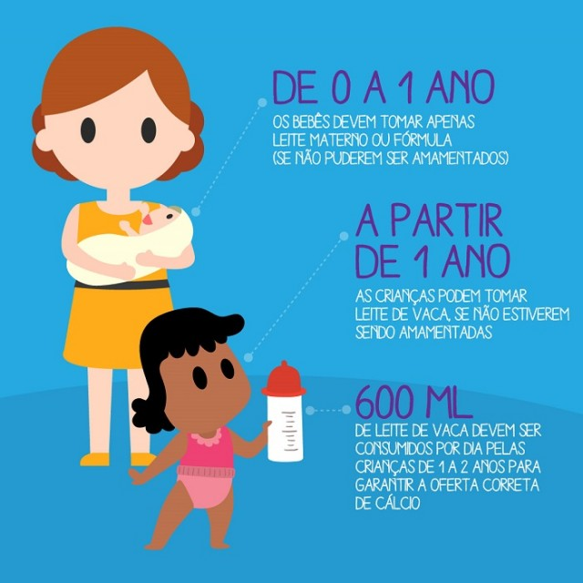 Foto: www.leitefazseutipo.com.br